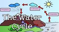 Science in the Classroom: Water Cycle image