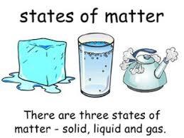 Solid to liquid