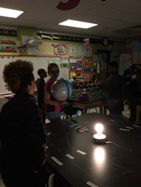 students investigating rotation and revolution of the sun and planets